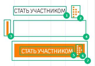 Разработка сайта для компании «Национальная технолøгическая инициатива» 1