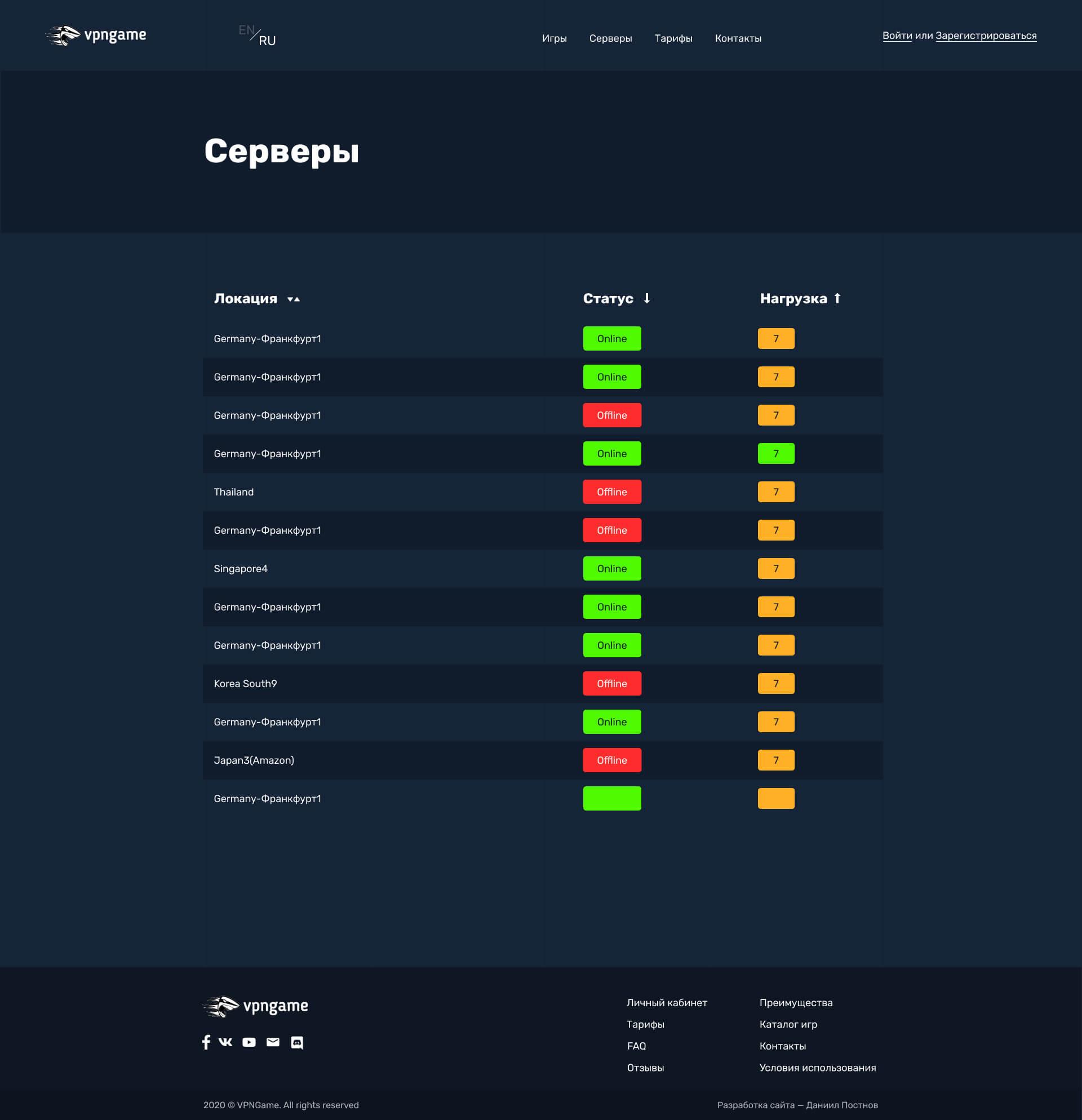 Дизайн и вёрстка проекта VPNGame 32