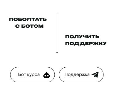 Дизайн личного кабинета для курса Богдана Богданова 45