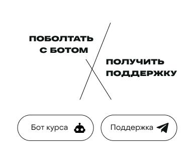 Дизайн личного кабинета для курса Богдана Богданова 44