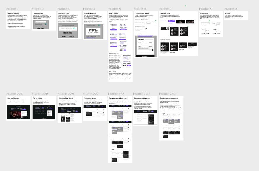 Дизайн личного кабинета для онлайн-курса 5